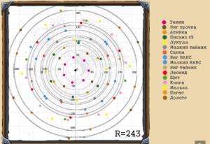 artefactmap-300x206.png